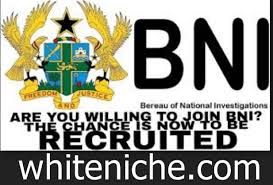 Bureau of National Investigations Recruitment